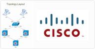 Sklep Cisco - portal Cisco